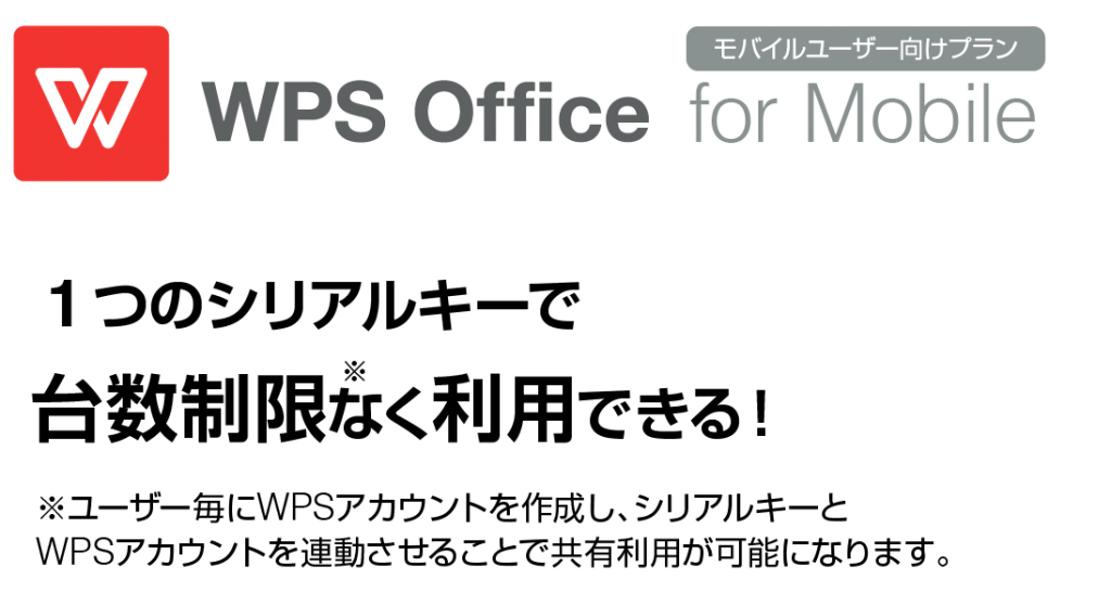 WPS Office for Mobile