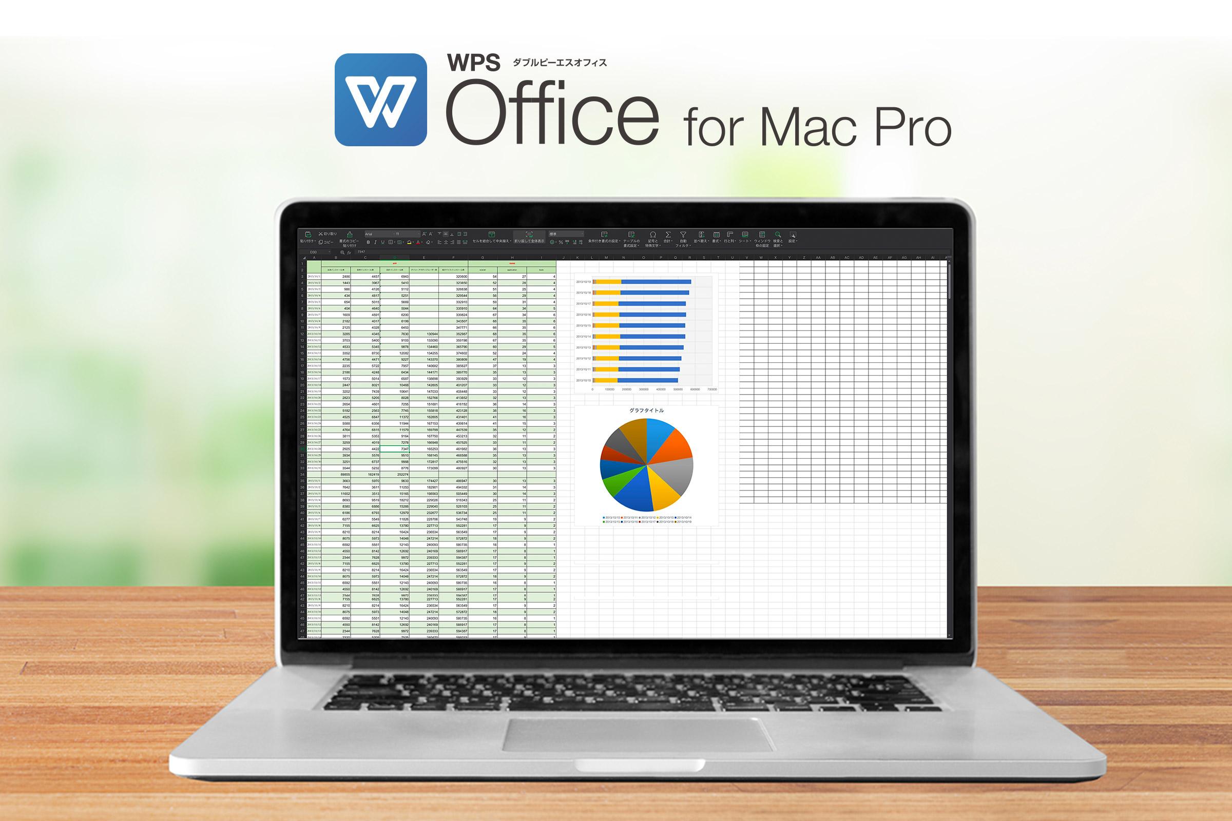 WPS Office 2 for Mac Pro