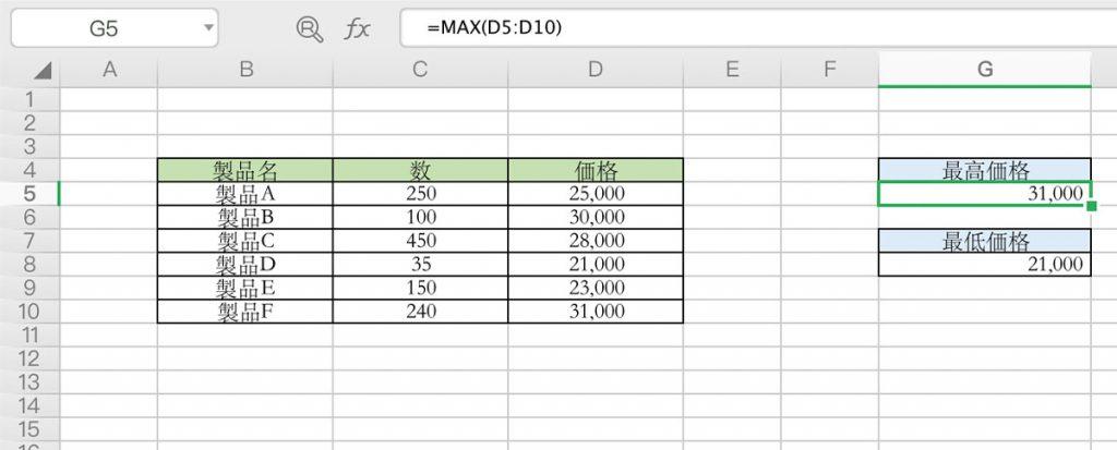 MAX関数とMIN関数