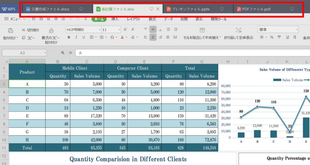 WPS Officeのオリジナル機能「オールインワンモード」はWebブラウザのようにファイルがタブ表示できる